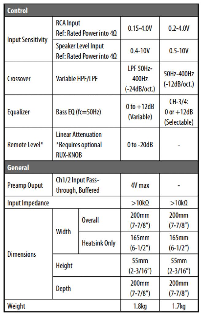 Alpine MRV-F300 specifications list 2/2