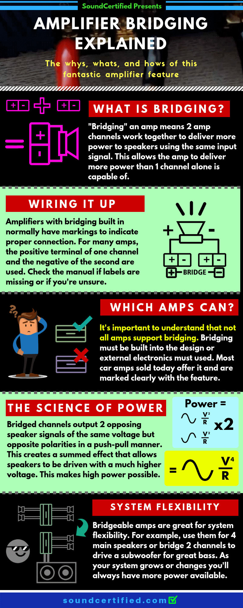 How To Bridge An Amp Info Guide And Diagrams Sound Certified Car 2 Channel Amplifier Wiring Diagram Bridging Explained Infographic