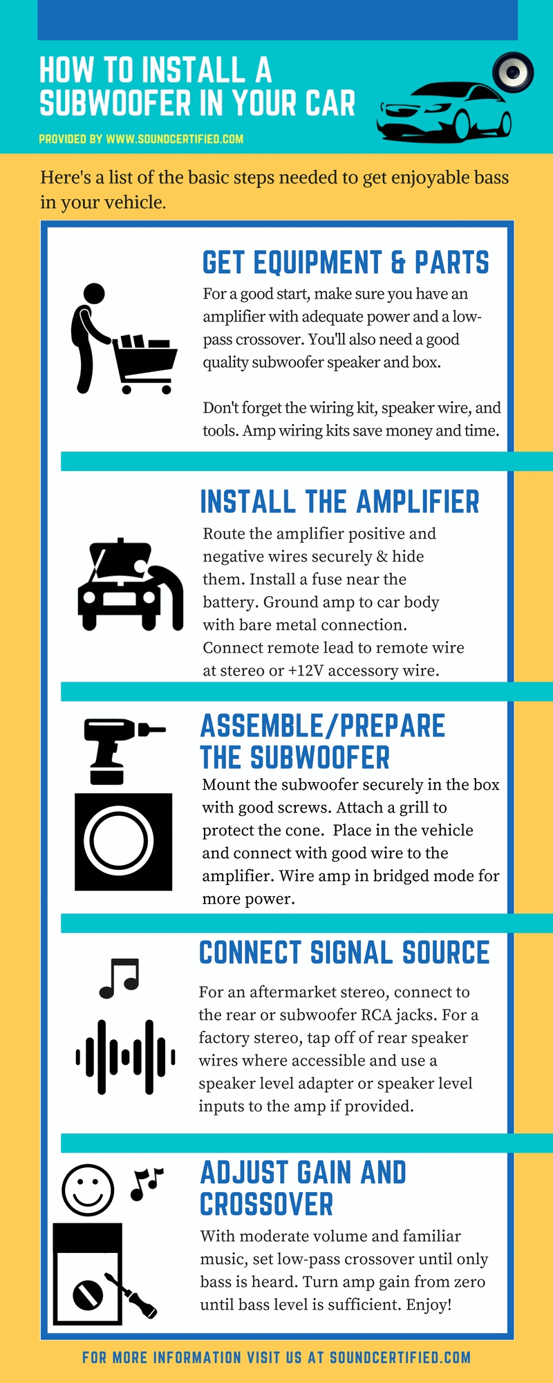 How To Install A Subwoofer And Amp In Your Car The Diy Audio Speaker Wiring Guide Infographic For