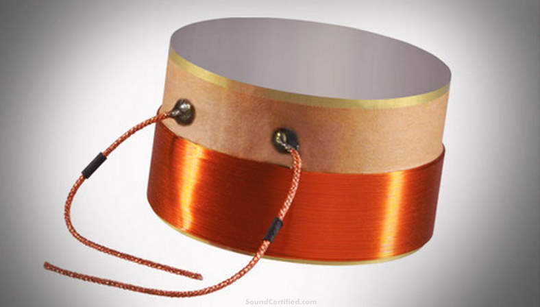 Example of a speaker voice coil close up
