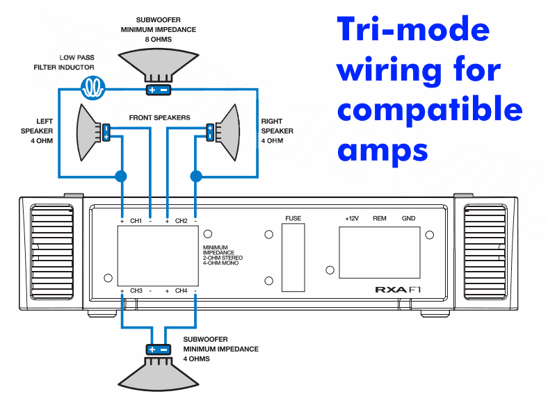 How To Bridge An Amp Info Guide And Diagrams