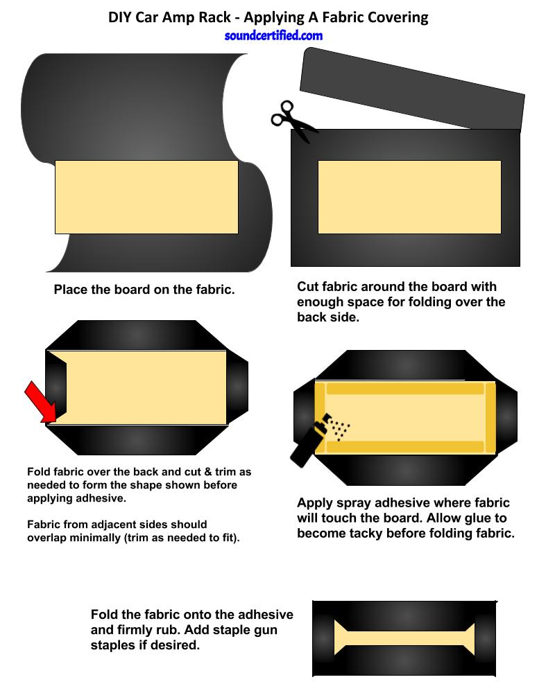 DIY car amp rack how to apply covering diagram