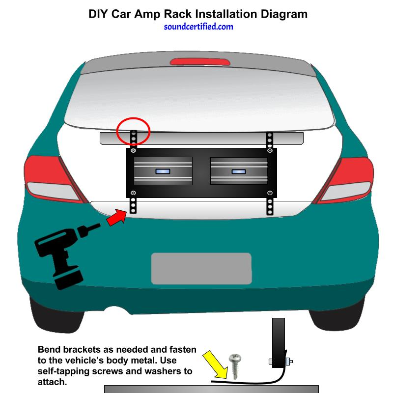 DIY car amp rack installation diagram