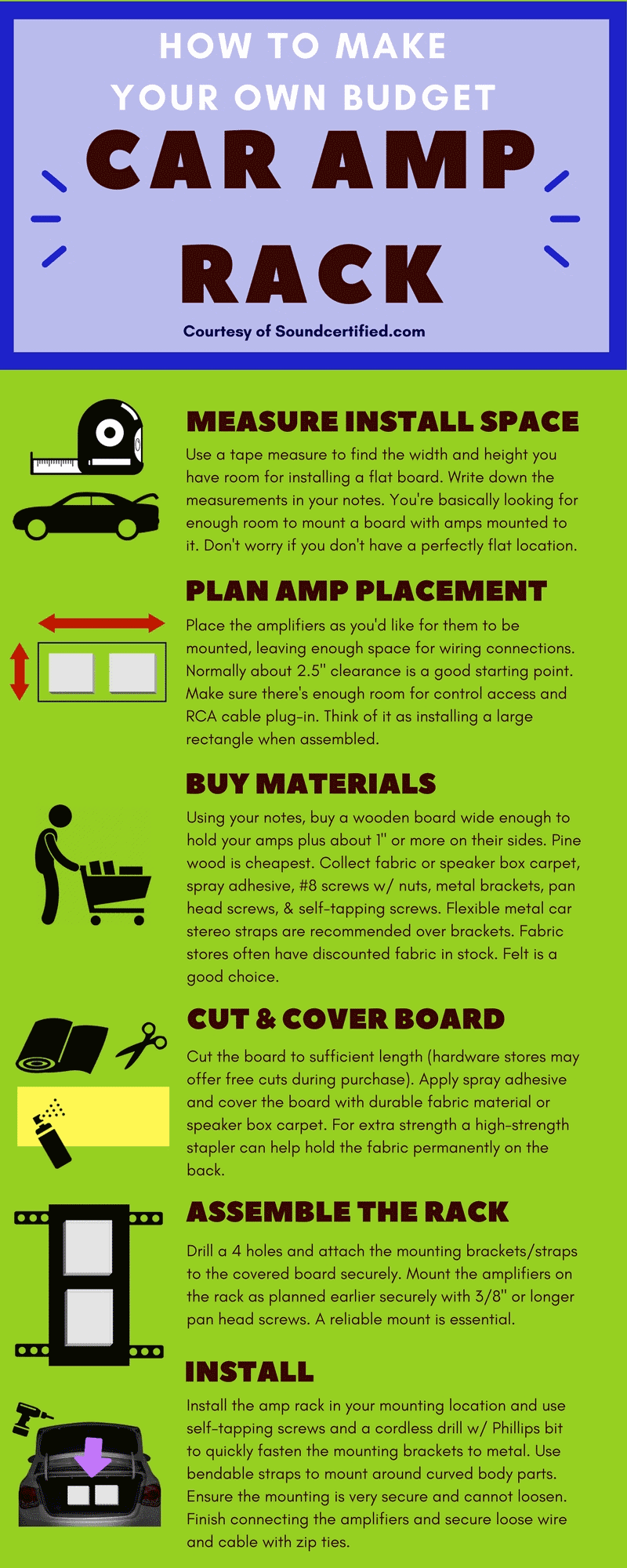 DIY car amp rack infographic image