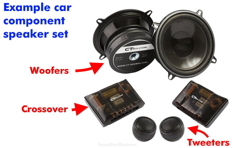 Illustrated example of car component speaker set