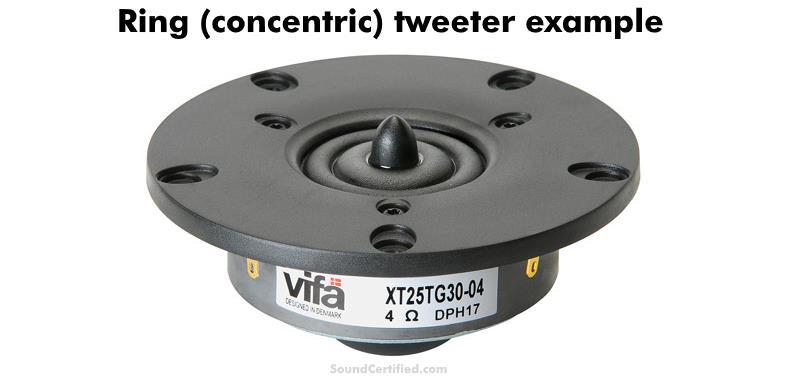 Dual ring radiator tweeter example