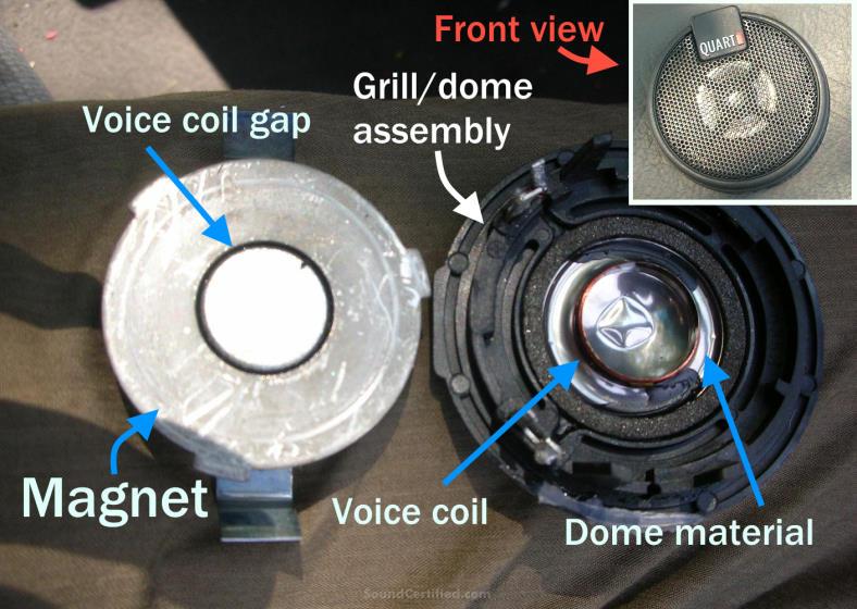 illustrated view of tweeter speaker internal parts
