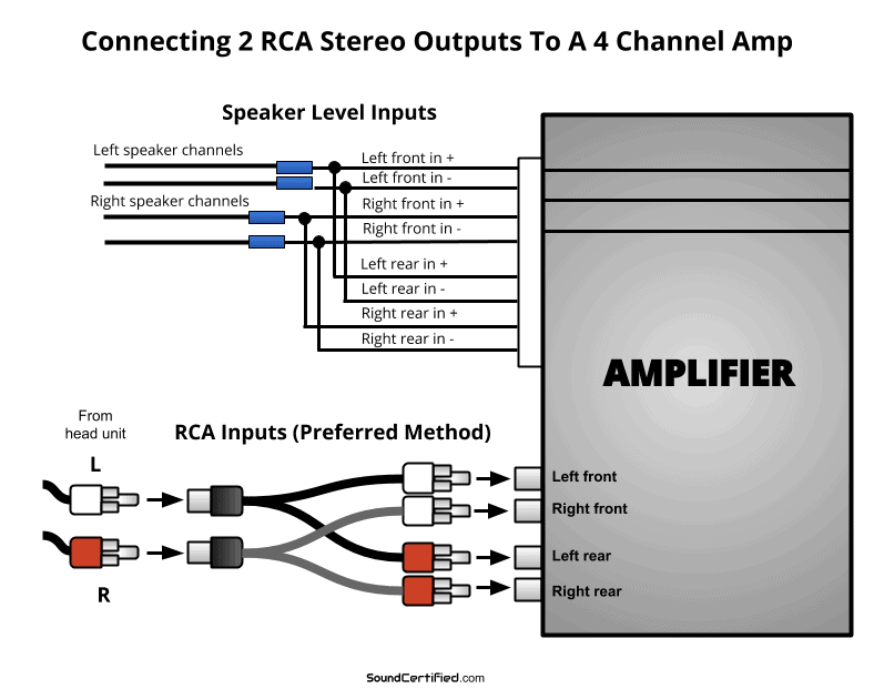 4 channel amp Y adapter input diagram how to wire 4 speakers to a 2 channel as well series parallel