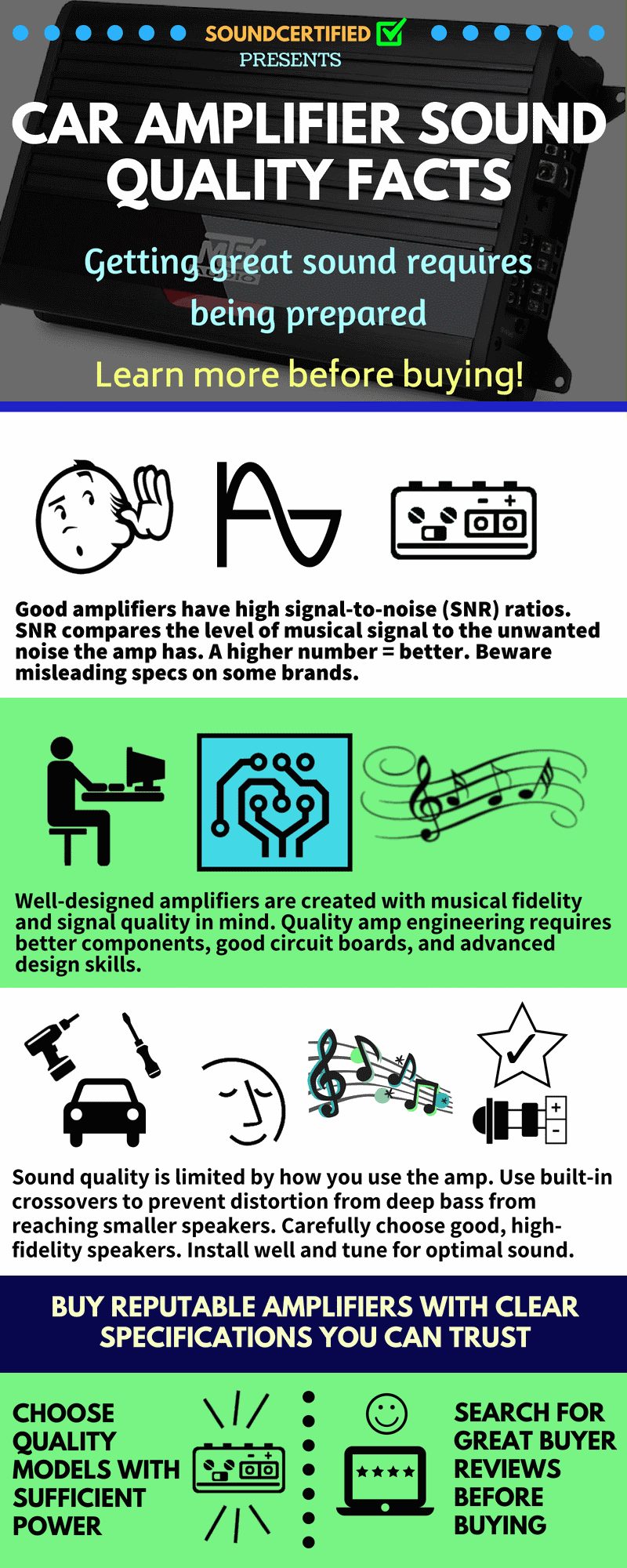 Car amplifier sound quality facts infographic