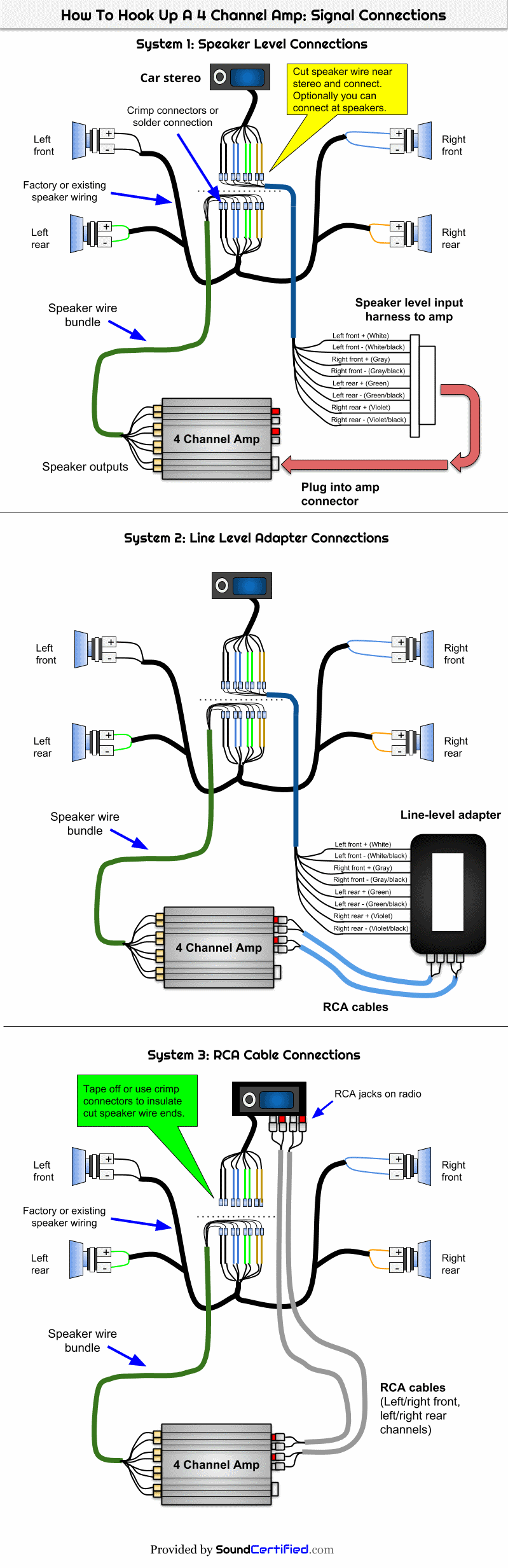 How To Hook Up A 4 Channel Amp Front And Rear Speakers Dual Usb Wiring Diagram Signal Connection