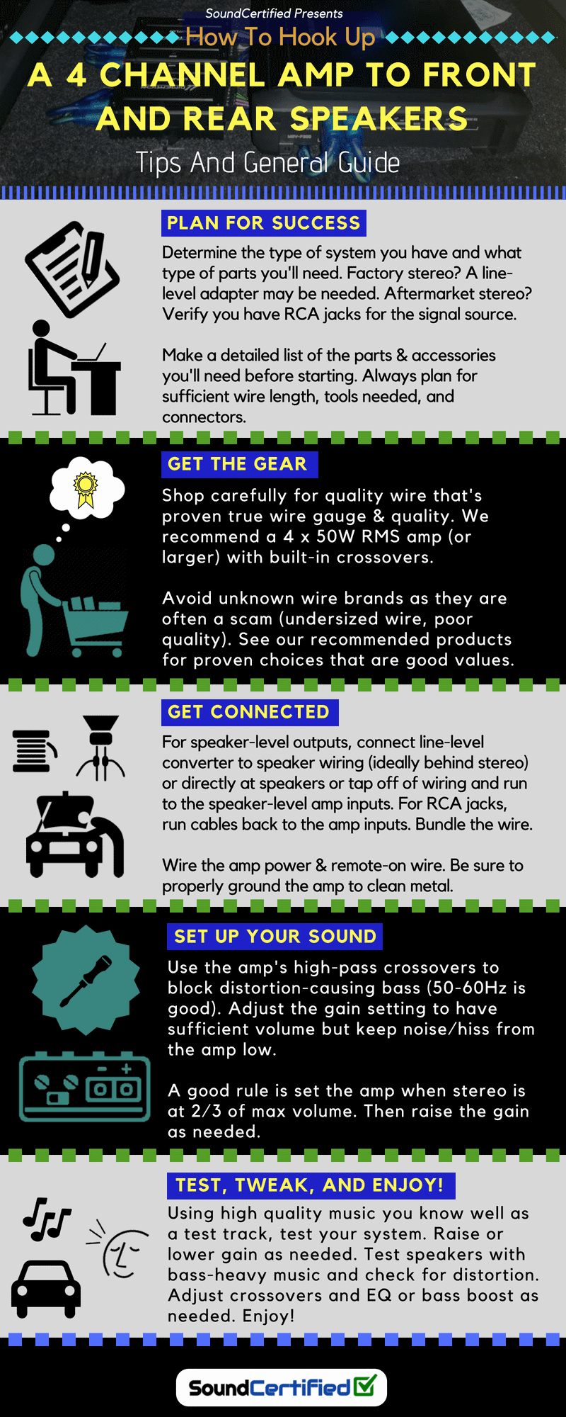 How To Hook Up A 4 Channel Amp Front And Rear Speakers Diagram Infographic