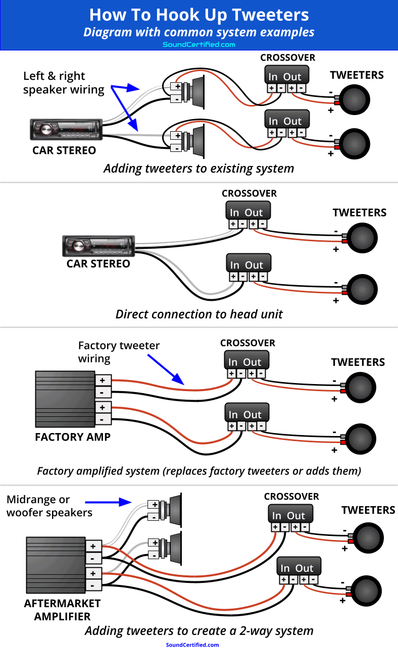 How to hook up tweeters diagram