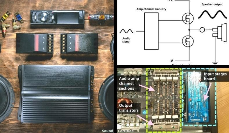 What does a car amplifier do article main image