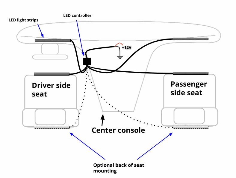 Car LED Light Strip Interior Location Diagram