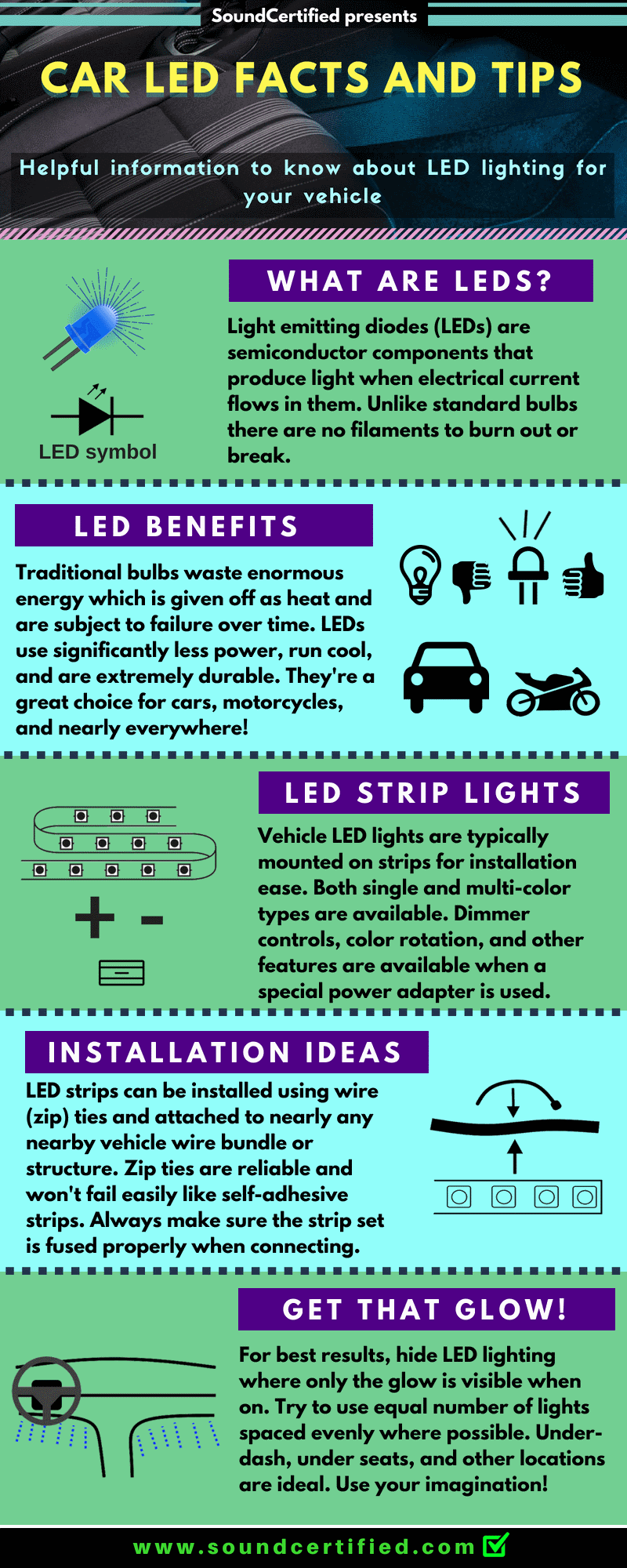 Car LED facts and tips infographic