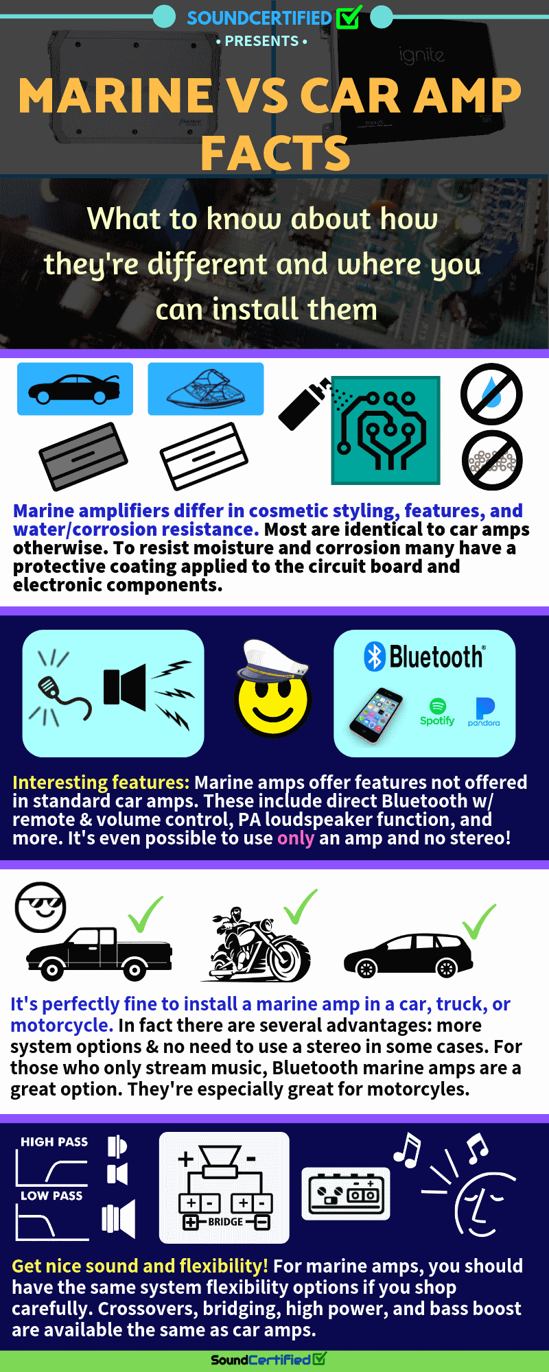 Infographic explaining the differences marine amps vs car amps + car installation tips