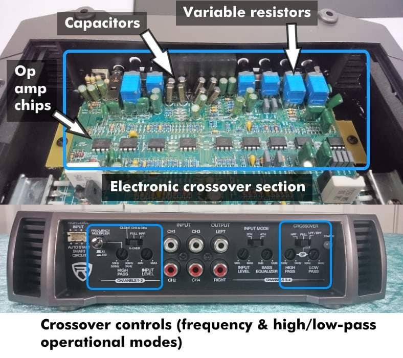 Illustrated view of a car amplifier built-in crossover and components
