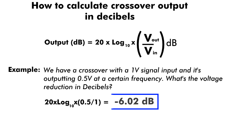 Diagram showing the formula for crossover voltage in decibels with example math problem solved