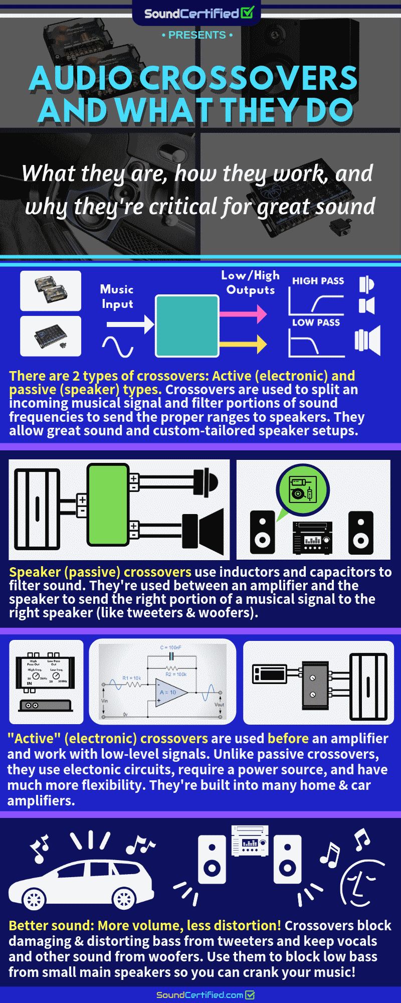 What does a crossover do infographic diagram