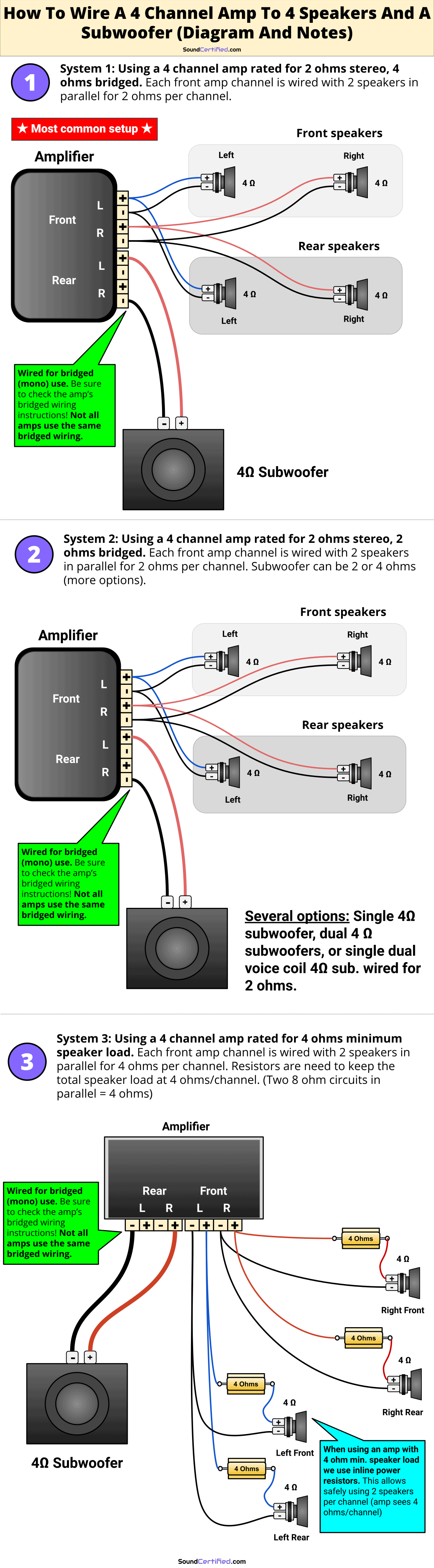 Detailed diagram for how to wire a 4 channel amp to 4 speakers and a subwoofer