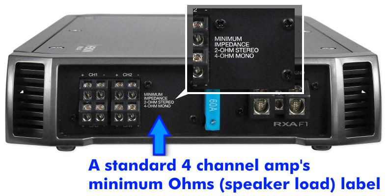 Image showing the minimum speaker Ohms rating for Rockville RXA-F1 4 channel amp as an example