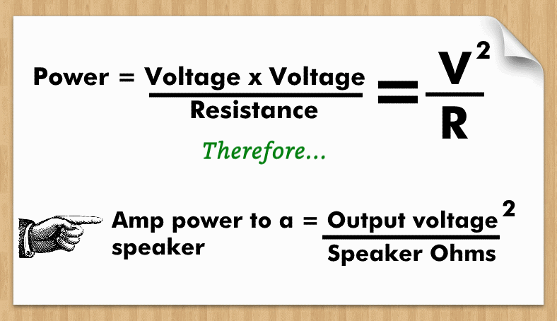 Image showing how bass car amp power is caculated with formulas for Ohm's Law