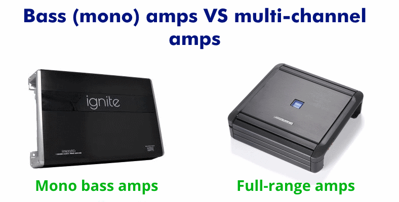 Image of bass car amps vs multi-channel (full range) car amps comparison