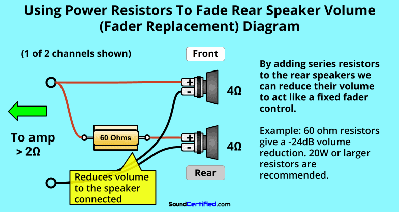 Image showing to how to create a fader to rear speakers using resistors