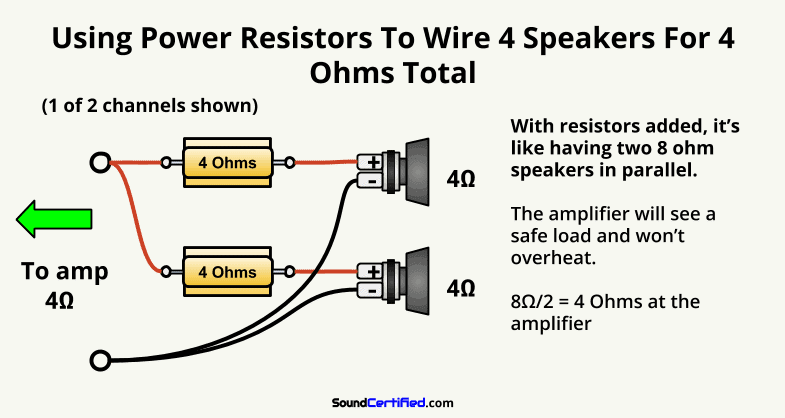 Wiring Diagram Showing Two Amplifiers With 6 Speakers from soundcertified.com
