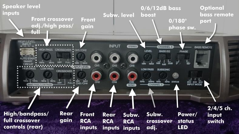 RXH-F5 amplifier control panel labeled diagram