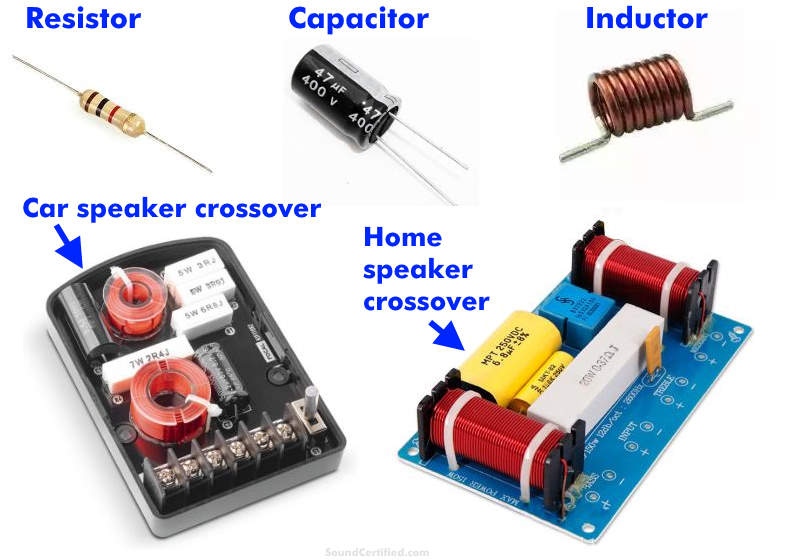 Image showing speaker crossover examples and resistor, capacitor, and inductors