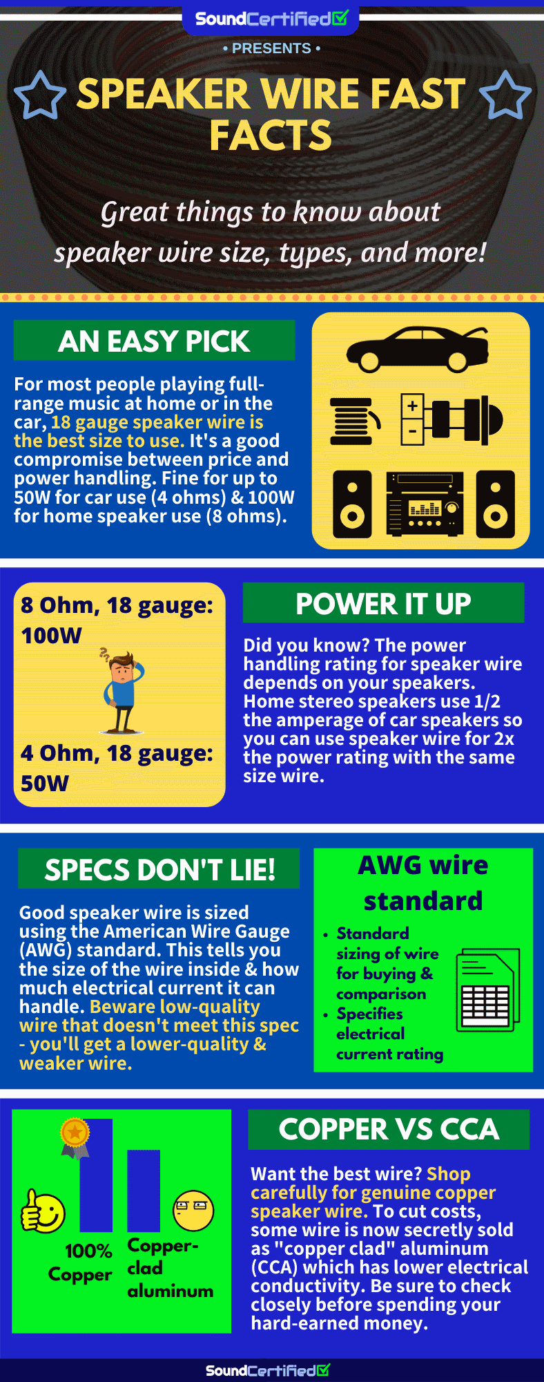 Infographic for speaker wire size fast facts guide