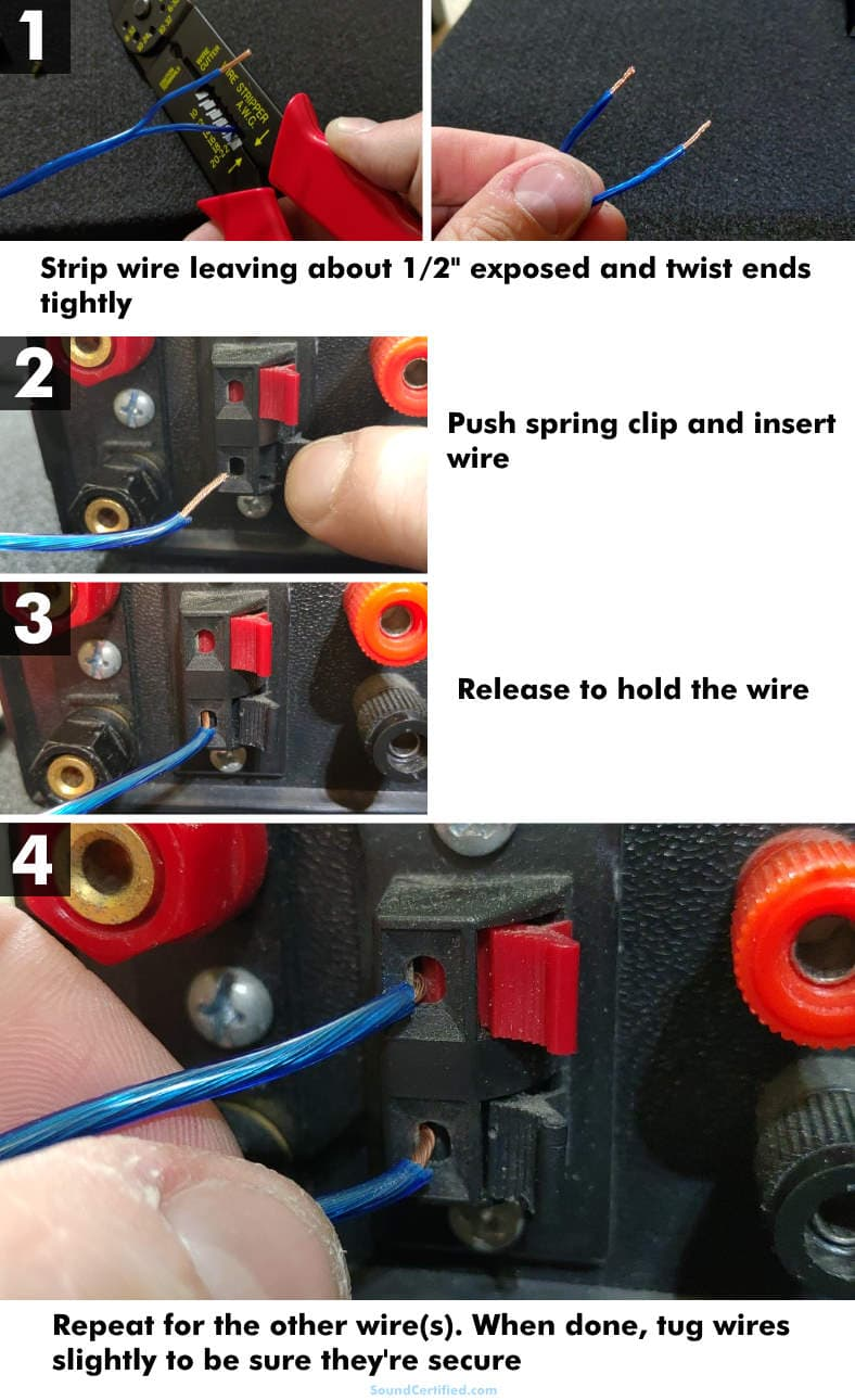 Image showing how to connect speaker wire to spring clip terminals