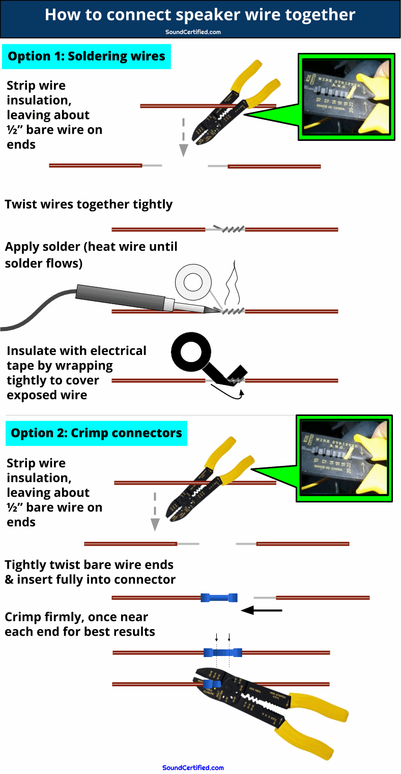 How to connect speaker wire together diagram