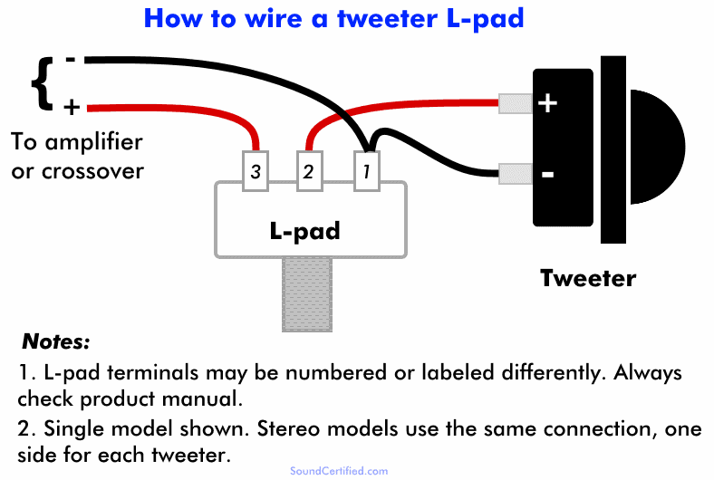 How to wire a tweeter L-pad diagram