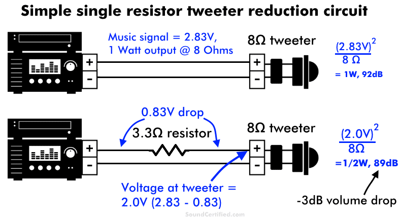 Tweeter resistor volume reduction circuit diagram