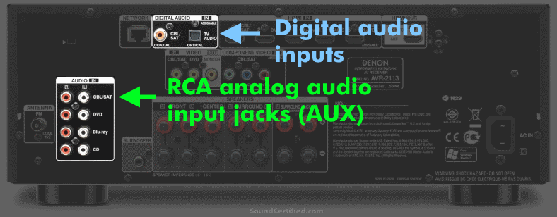 Home stereo receiver digital and analog inputs example image