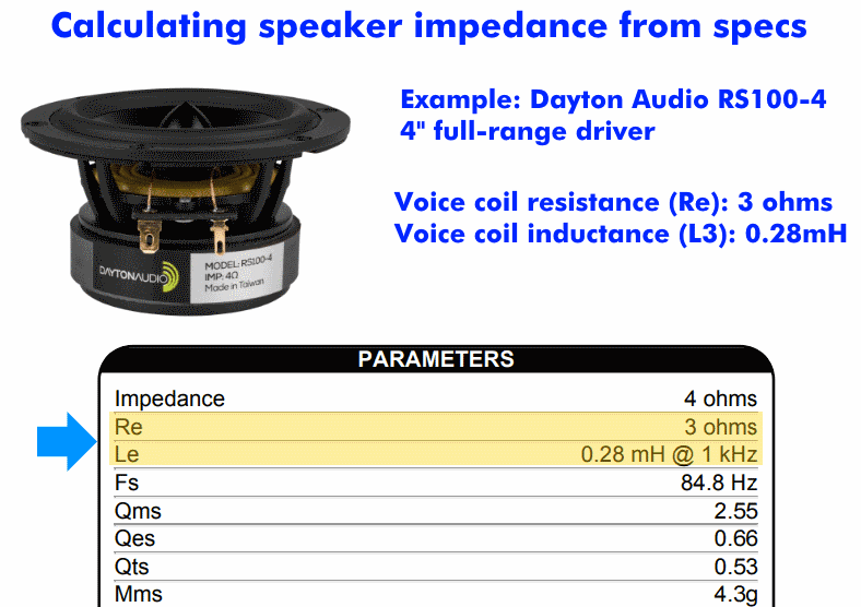 Calculating speaker impedance example parameters used