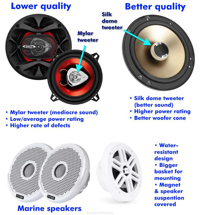 Coaxial speakers to buy examples and comparison image