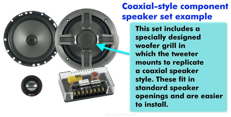 Coaxial style component speaker set example