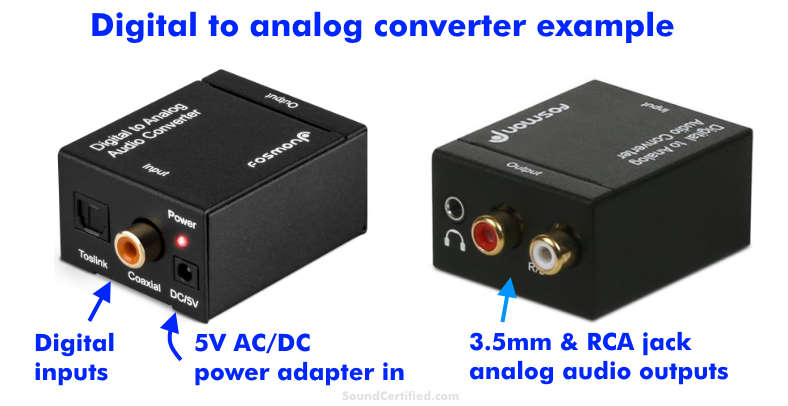 Digital to analog audio converter box example labeled
