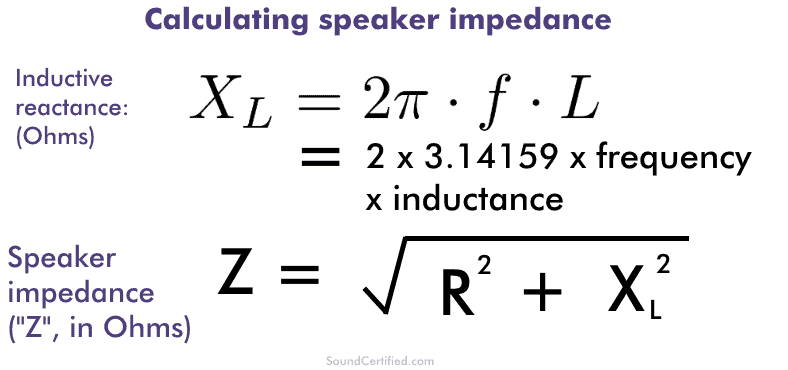 How to calculate speaker impedance diagram
