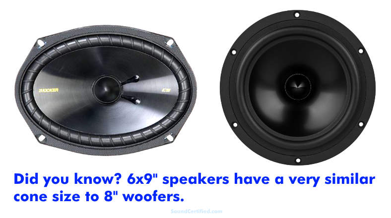 6x9 vs 8 inch speaker comparison image
