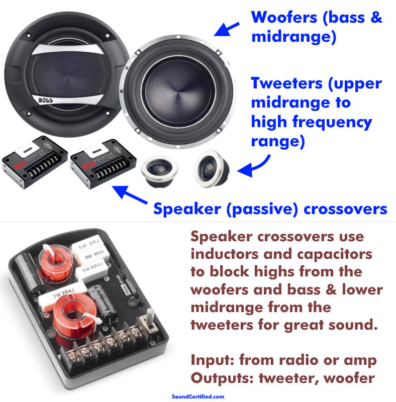 What are component speakers diagram