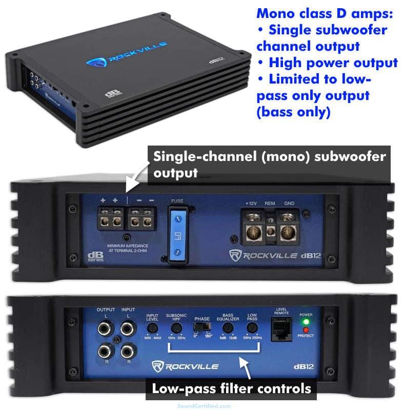 What is a class D mono car amplifier