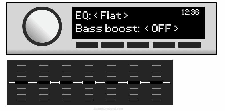 Image showing bass boost and EQ of car stereo turned off