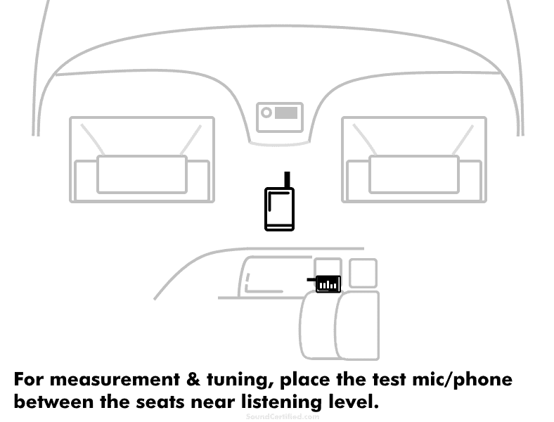 Using RTA for car audio tuning in car placement diagram