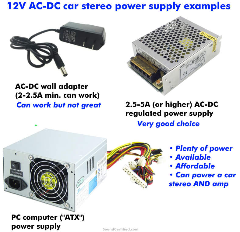 Car stereo AC-DC power supply examples image