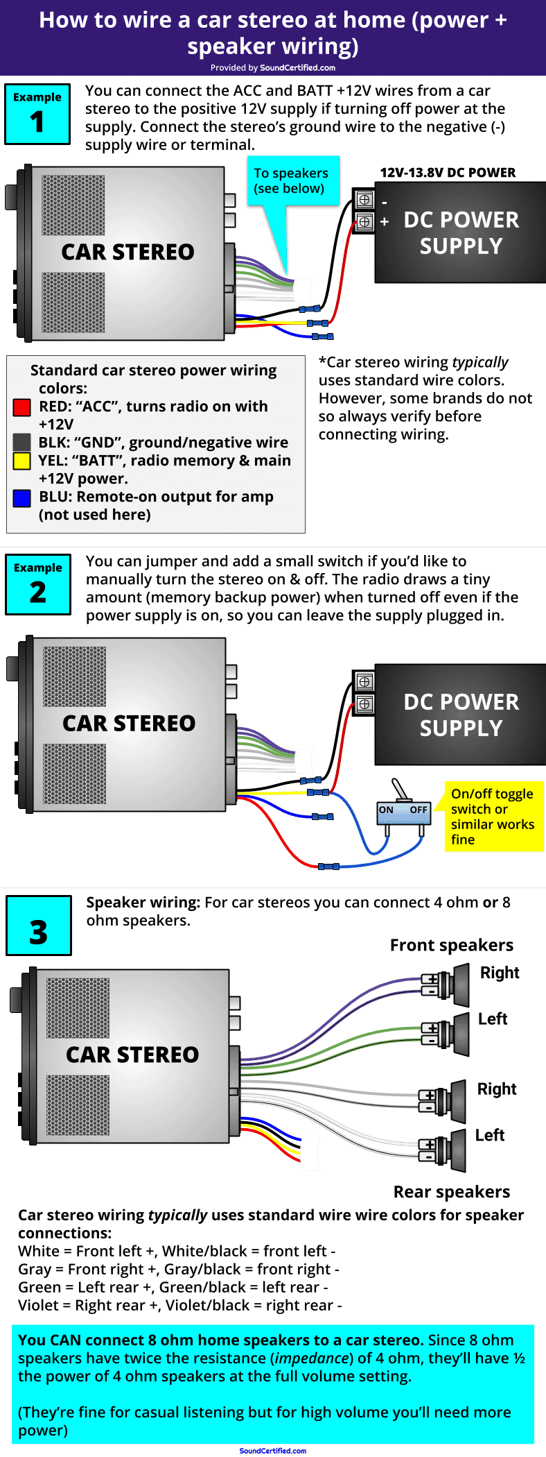 How To Hook Up A Car Stereo Ac Power