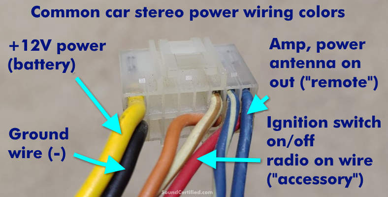 Example of car stereo wiring harness power colors, labeled